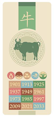 Бык, знак китайского гороскопа