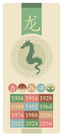 Дракон, знак китайского гороскопа