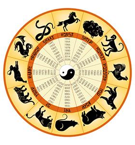 Гороскоп знака Близнецы