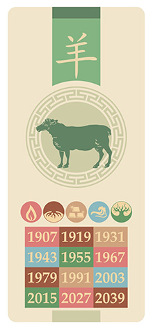 Коза, знак китайского гороскопа