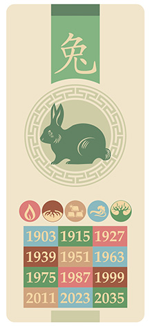Кролик, знак китайского гороскопа