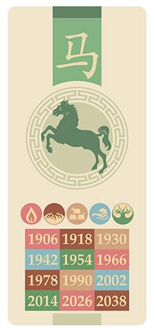 Лошадь, знак китайского гороскопа