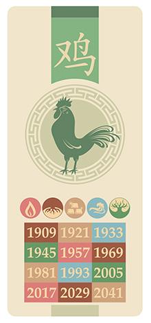 Петух, знак китайского гороскопа
