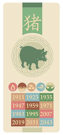 Свинья, знак китайского гороскопа