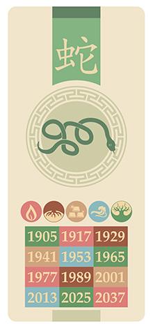 Змея, знак китайского гороскопа