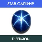Звездочный Сапфир - Рассеивание