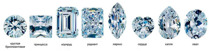 Классические формы огранки алмаза